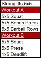 stronglifts-routine-starting-strength-routine